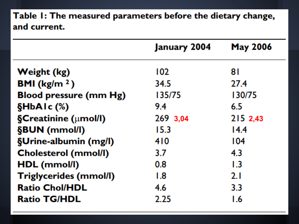 dieta per diabete renale cronico