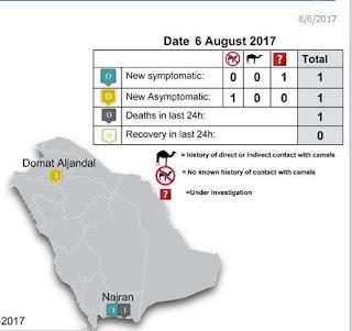 http://www.moh.gov.sa/en/CCC/PressReleases/Pages/statistics-2017-08-06-001.aspx
