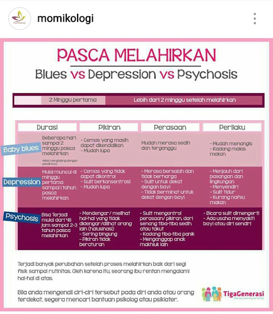 gangguan psikologis, baby blues, ppd, pshycosis