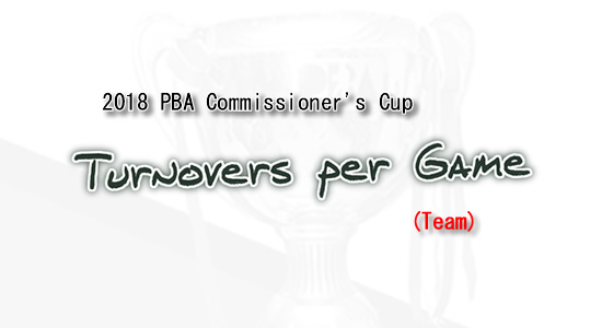 List of Turnovers per game leaders 2018 PBA Commissioner's Cup (Team)