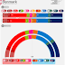 DENMARK <br/>Voxmeter poll | October 2017 (5)