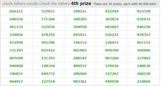 Thai Lottery Today Live Result For 30-12-2018 | Final Game