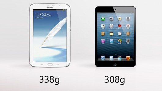 Samsung galaxy note 8 vs. Apple iPad mini weight