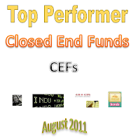 YTD Top Performer Closed End Funds CEF August 2011