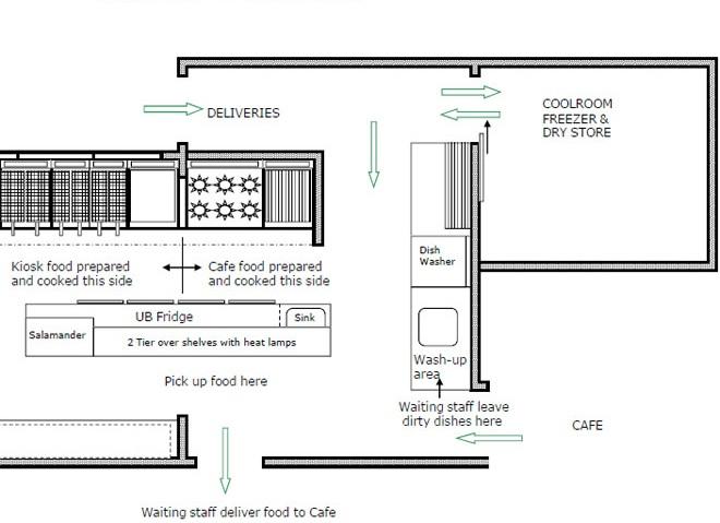 5100 Foto Desain Dapur Hotel Gratis Terbaik Untuk Di Contoh