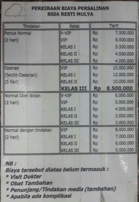 Philjeuwbens Aditya Rahantoknam - Physician - wera clinic ...