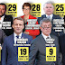 Így rendezheti át Európát az uniós választás