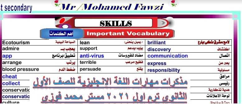مذكرات مهارات اللغة الانجليزية للصف الأول الثانوى ترم اول 2021 - موقع مدرستى