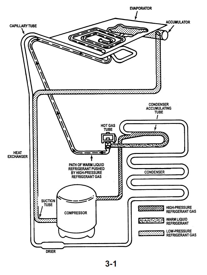 cap bedradings schema