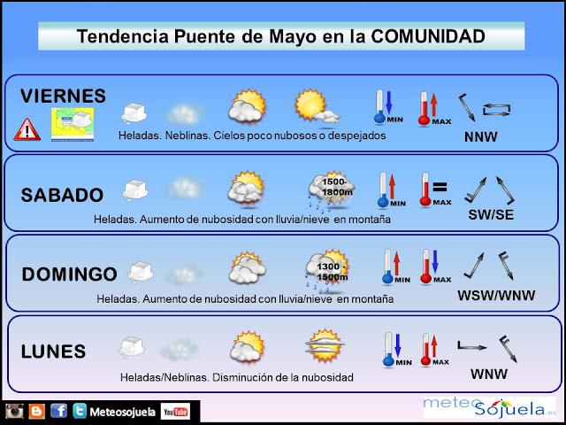 Tu tiempo en Logroño y La Rioja. Puente de Mayo. .josecalvo.meteosojuela