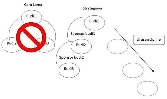 Tips dan Strategi Bisnis JCC Cargo