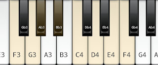 Melodic minor scale on key F