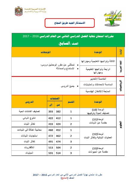 مقررات امتحان نهاية الفصل الدراسي الثاني الصف السابع 2016-2017