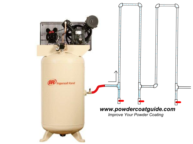 Powder Coating The Complete Guide How To Dry Compressed Air