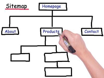 Cara Membuat Sitemap Keren di Blog Terbaru