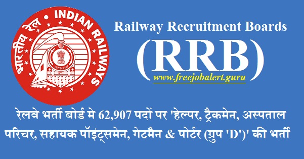 Government of India, Ministry of Railways, Railway Recruitment Boards, RRB, Indian Railways, Railway, Railway Recruitment, RRB, RRC, 10th, ITI, Group D, Latest Jobs, Hot Jobs, rrb logo