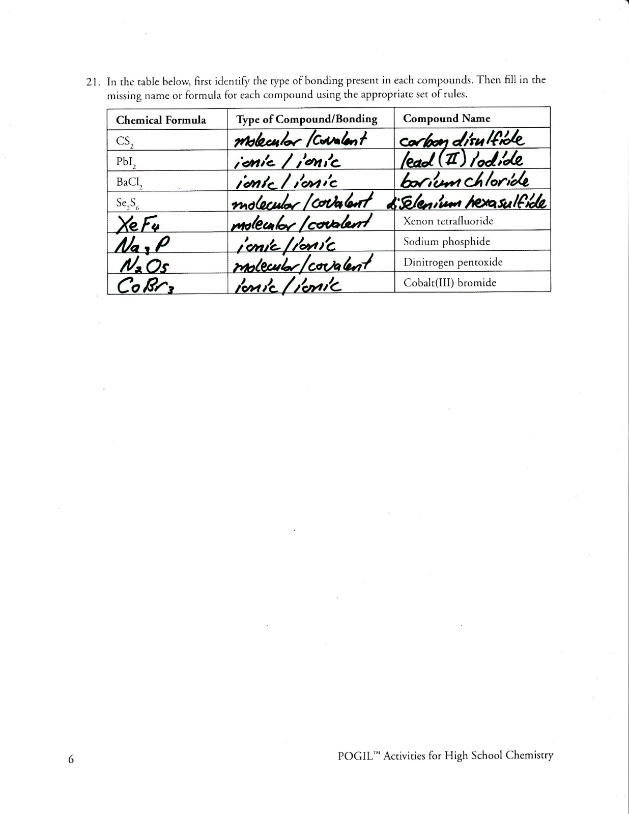 26 Naming Molecular Compounds Worksheet Answers