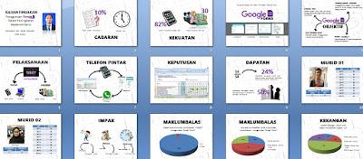 Pembentangan Kajian Tindakan Google Form di Seminar PLC Kedah 2016