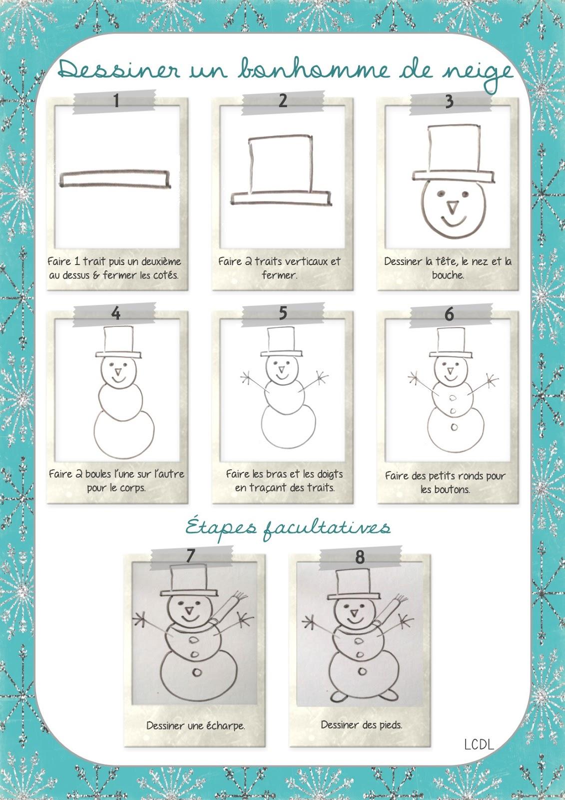 La maternelle de laur ne dessiner un bonhomme de neige - Pinterest bonhomme de neige ...