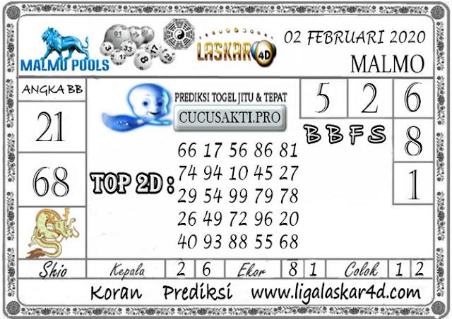 Prediksi Togel MALMO LASKAR4D 02 FEBRUARI 2020