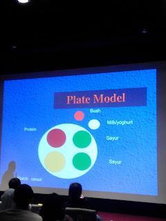 Plate model yang disarankan untuk hidup lebih sehat