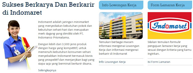 Lowongan Kerja Indomaret Kabupaten Tulungagung terbaru 2020