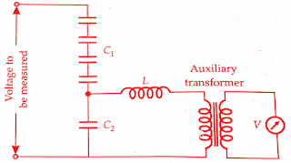 Construction & Working of Potential Transformers