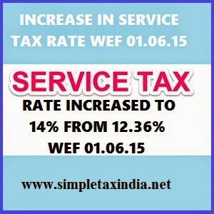 Service Tax Ready Reckoner 2013 Pdf