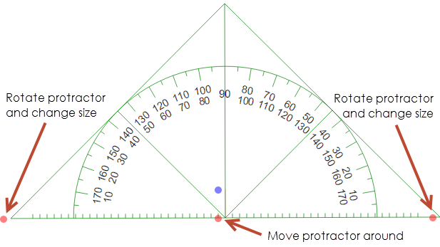 Control Alt Achieve: The Best Virtual Protractor and Ruler for Chrome