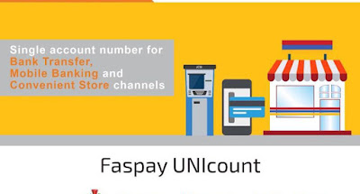 Payment Gateway BCA Dari Faspay