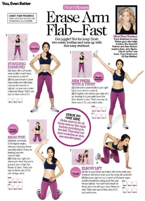 Home Workouts Arms Without Weights Images