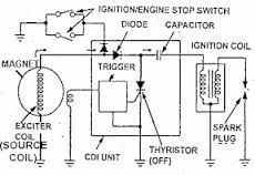 Vega r yamahavega r yamaha pedoman jalur kabel body yamaha jupiter vega r yamahavega r yamaha pedoman jalur kabel body yamaha jupiter mx wiring diagram 2 asfbconference2016 Choice Image
