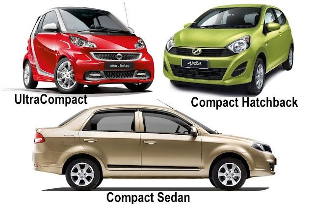 Kereta dalam Kategori dan Segmen A