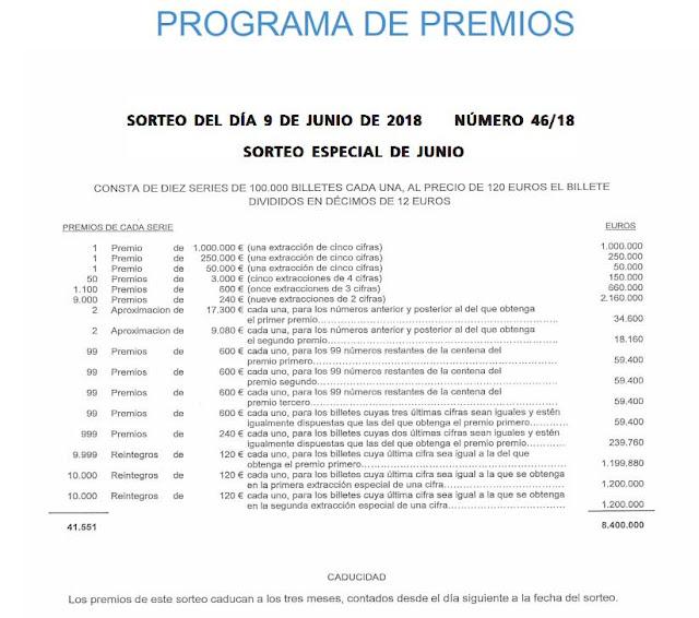 premios del sorteo especial de junio en la loteria nacional