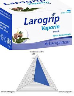 pareri forum crema larogrip vaporin