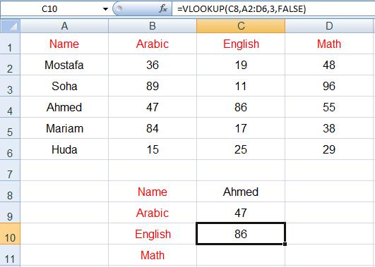 كيفية عمل معادلات Excel