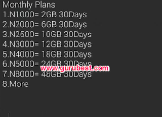 New Glo Data Plan : Cheapest Ever, Get 2gb At #1000, 6GB at N2000, 10GB at N2500
