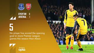 Alexis Sanchez Creates Magnificient Record In Everton Game