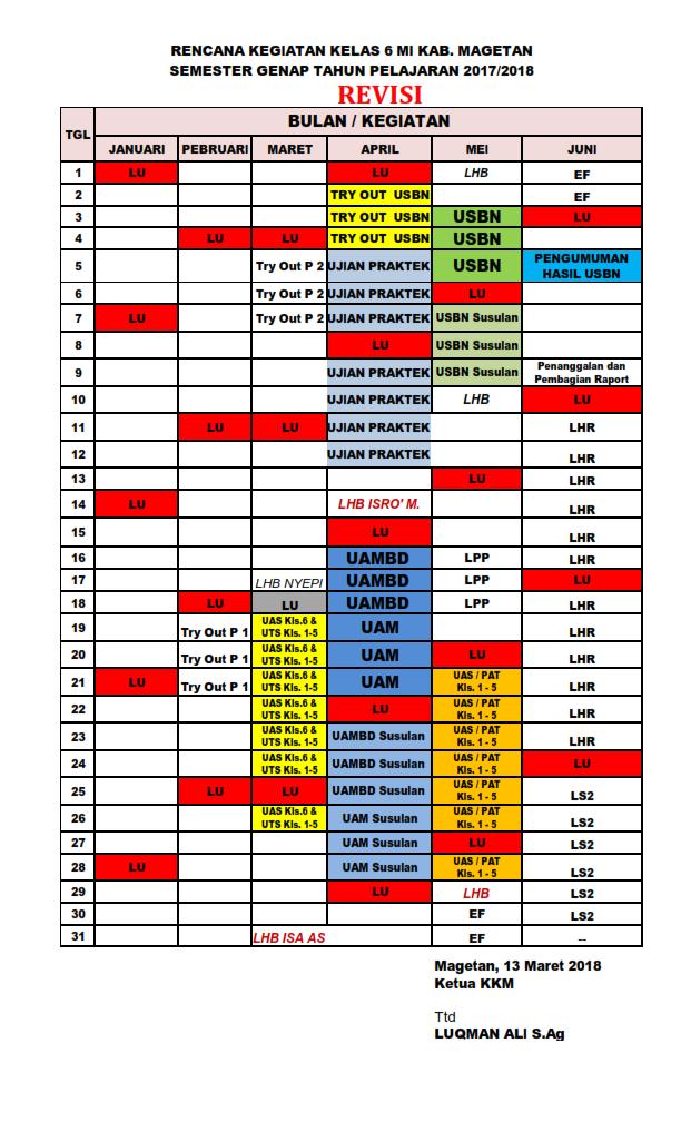 Rencana Kegiatan Kelas 6 Kabupaten Magetan Tahun 2018