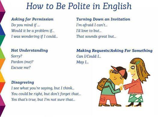 the use of polite language in todays society A euphemism is a polite expression used in place of words or phrases that otherwise might be considered harsh or unpleasant to hear euphemisms are used regularly, and there are many examples in every day language.
