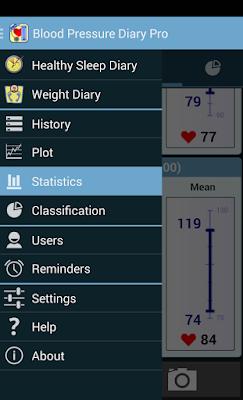 تطبيق قياس وتحليل ضغط الدم