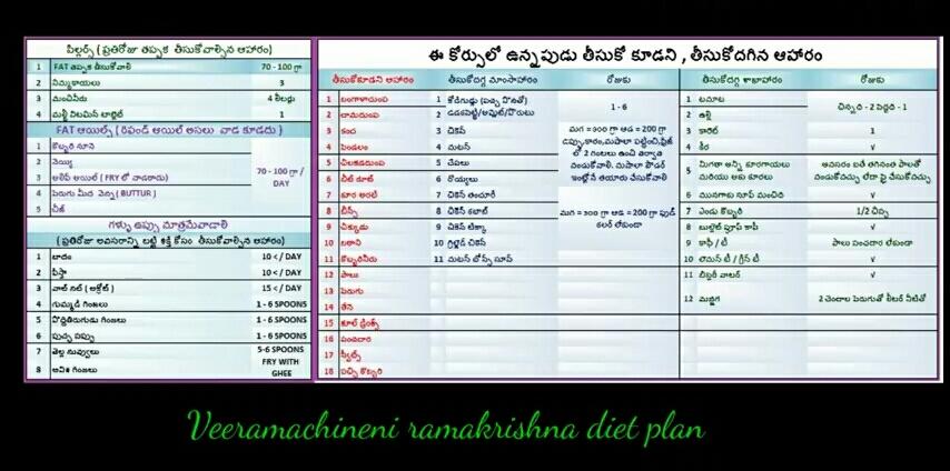 Diet plan january also ramakrishnas for healthy living  ramakrishna rh planspot