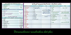 Ramakrishnas diet plan for healthy living also ramakrishna   rh ramakrishnasdietplanspot