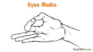 Gyan Mudra for Weight Loss