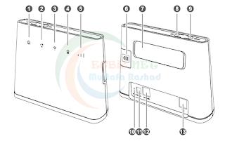 شرح بالصور طريقة استخدام راوتر stc موديل b310s-927 اكسز بوينت