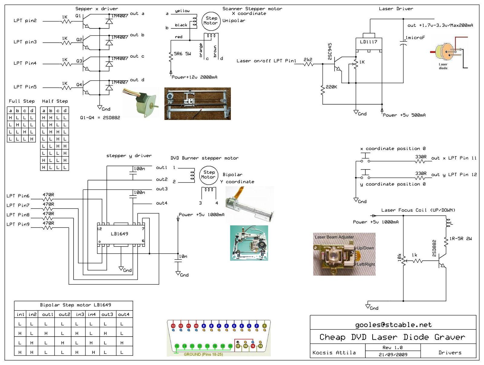 class b wiring diagram for laser [ 1600 x 1208 Pixel ]