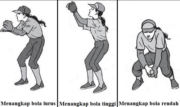 Tips Dasar Latihan Fitness Untuk Pemula I