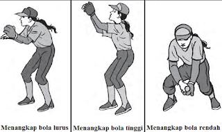 cara menangkap bola