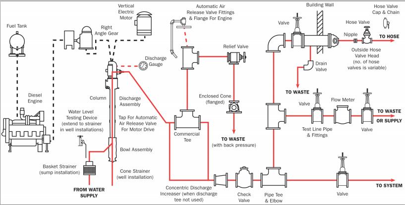 The Pumps Blog: Patterson Pumps
