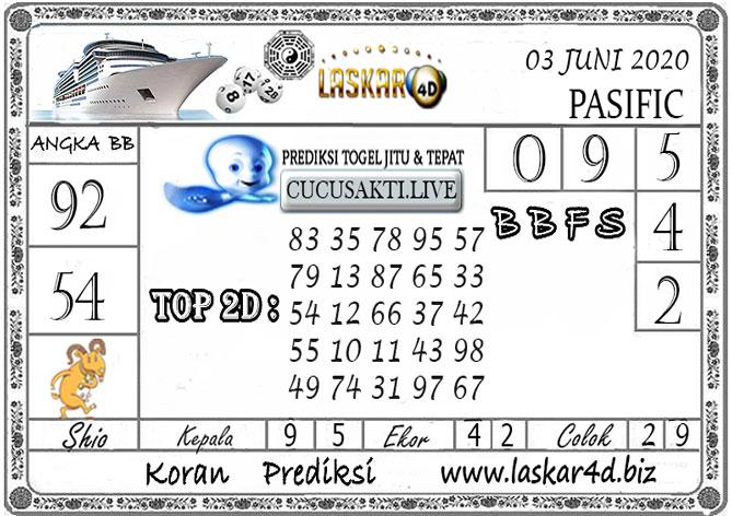 Prediksi Togel PASIFIC LASKAR4D 03 JUNI 2020
